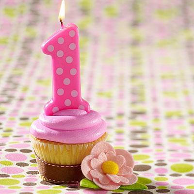 ist birthday